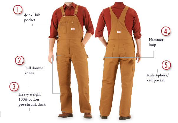 IRREGULAR #83 American Made Brown Duck Overalls SECOND, NO RETURNS