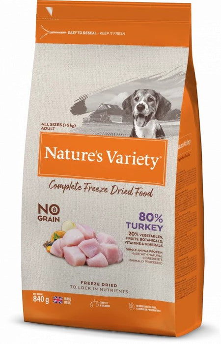 Complete Freeze Dried Turkey