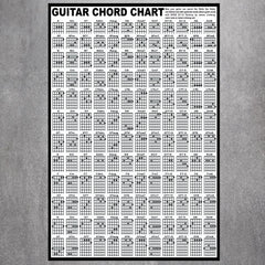 Guitar Chord Chart Poster