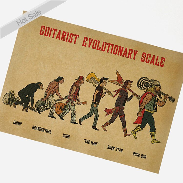 Guitarist Evolution Poster