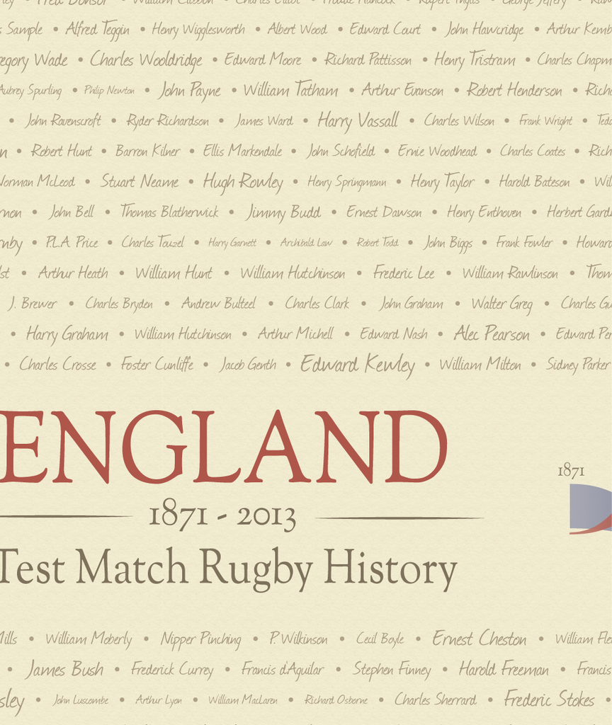 England Rugby History