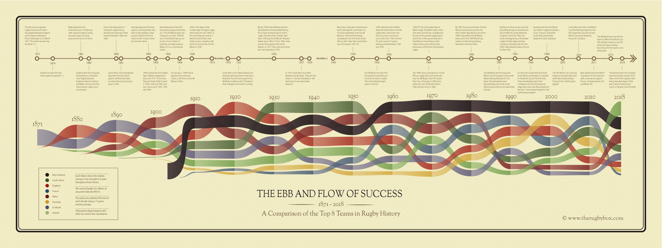 Special Collectors Edition with Ebb & Flow of Success