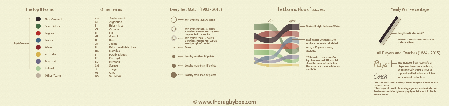 NZ Test Match Rugby History - The Fans Edition