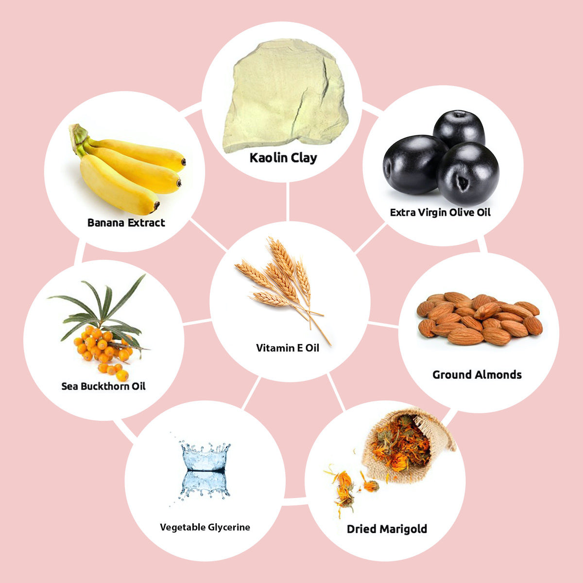 natural cleanser ingredients