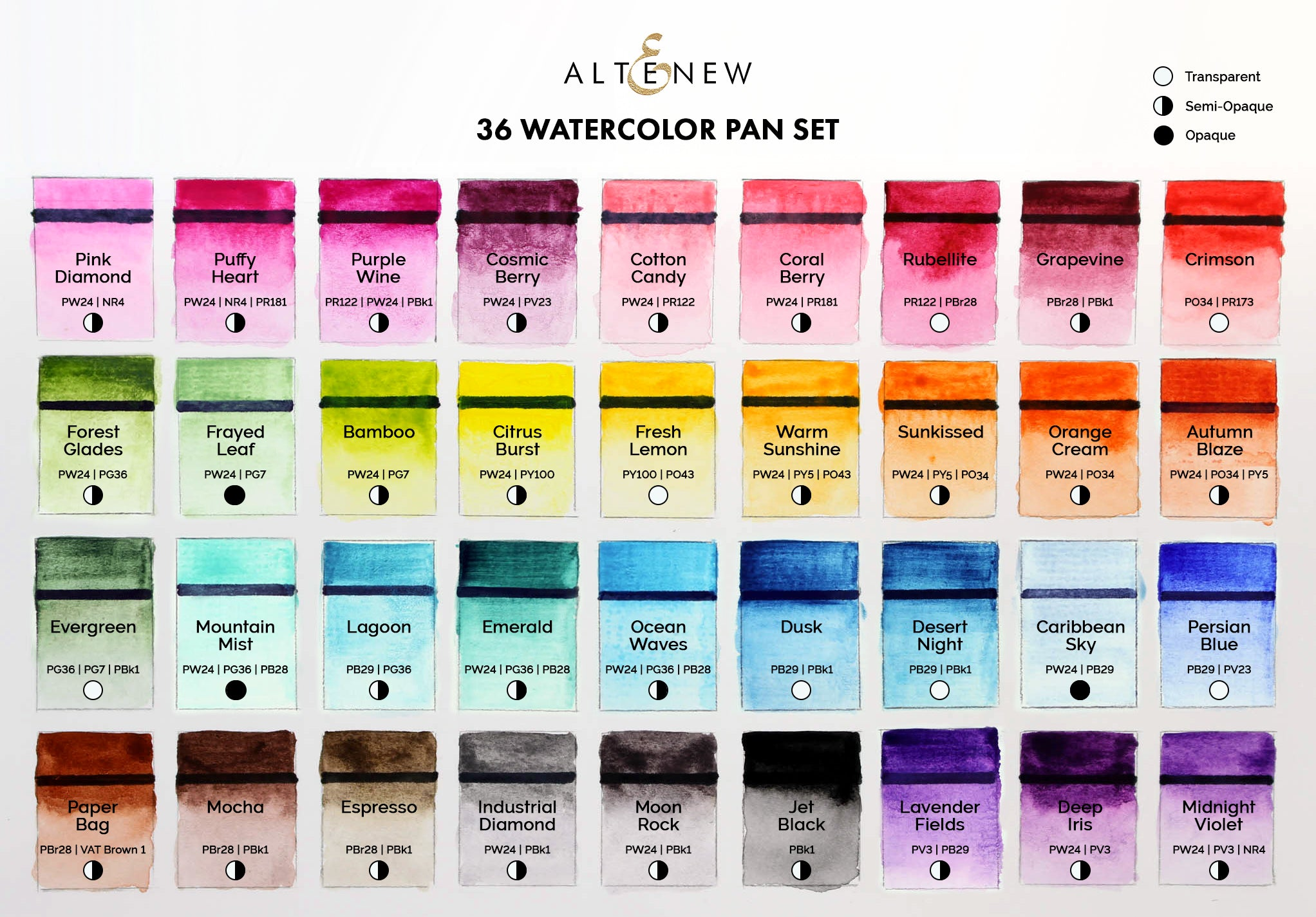 altenew watercolor 36 pan set transparency chart color version