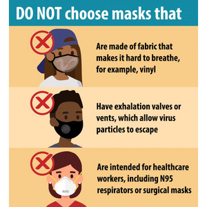 CDC How to Choose a Face Mask | Locked Down Designs