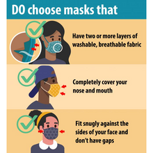 Load image into Gallery viewer, CDC How to Choose a Face Mask | Locked Down Designs