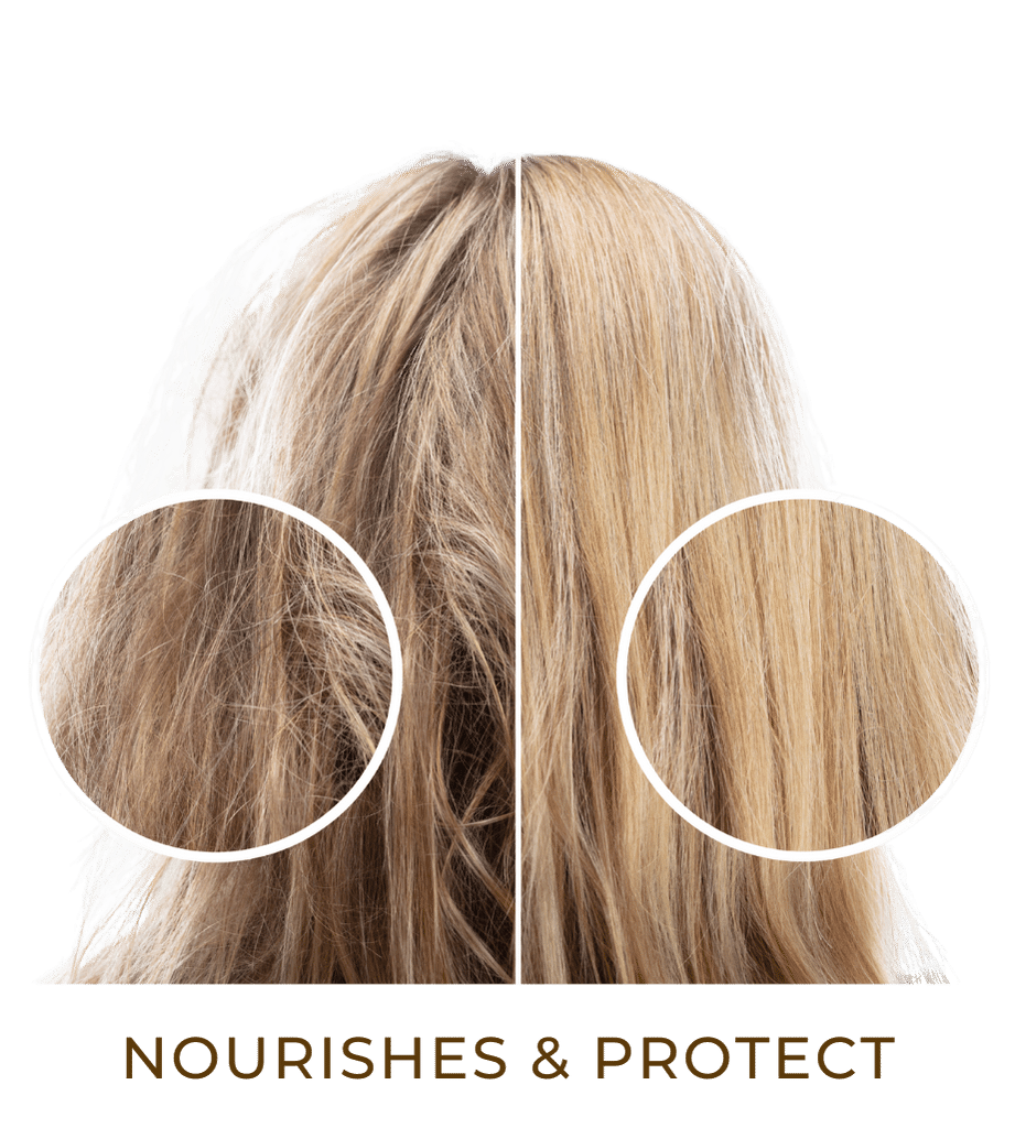 nourishes and protects hair with collagen, omega 3, 6, 7, 9