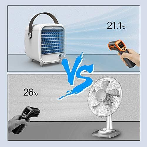 Cotify Portable Air Conditioner, Mini Desktop Air Cooler Fan, USB Personal Space Cooling Fan, Built-in Ice Box, Night Light, Adjustable wind speed, Small Refrigeration Fan for Home Office Bedroom - Shoppersbase