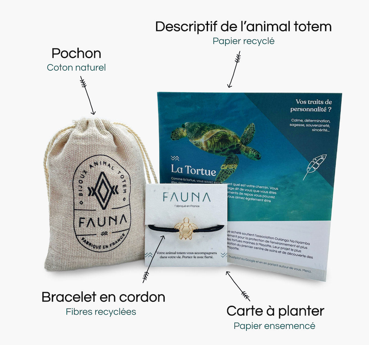 packaging éco-responsable