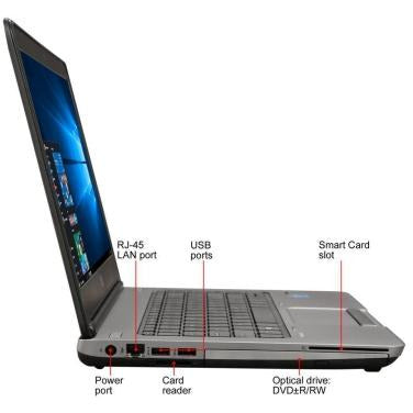 A left side view of an HP ProBook 640 G1 - i5-4300M 2.60 Ghz  | 8-16GB RAM | 256GB SSD - 512GB SSD (REFURBISHED) laptop