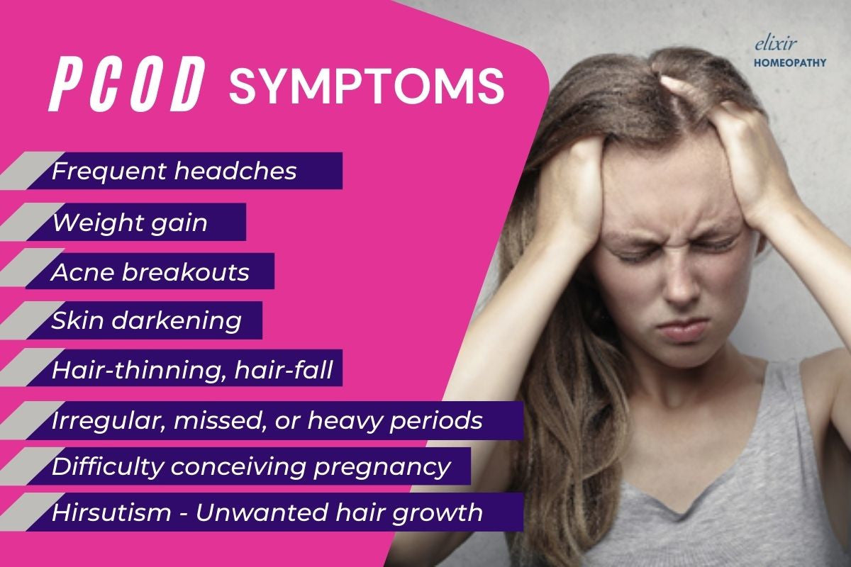 Signs and symptoms of PCOD.