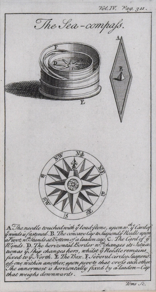 The Sea-compass: John Baptist de Freval 1738