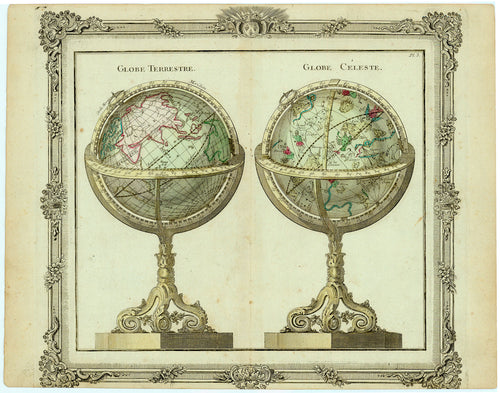 Old map of two globes