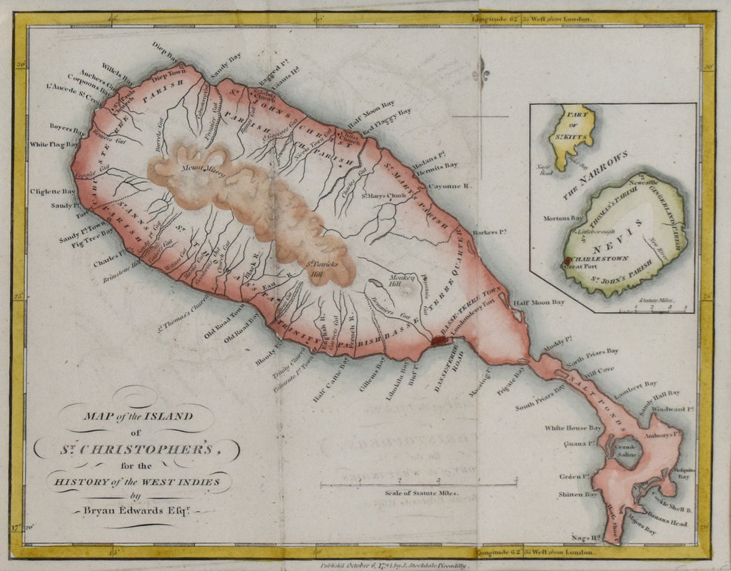 Saint Kitts and Nevis: Bryan Edwards 1794