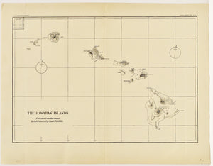 The Hawaiian Islands: U.S. Geological Survey 1883
