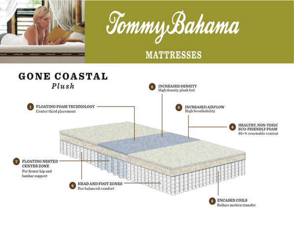 Tommy Bahama Gone Coastal Plush