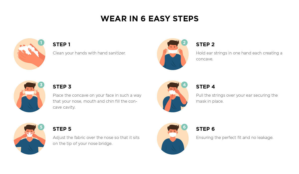 WEAR IN 6 EASY STEPS