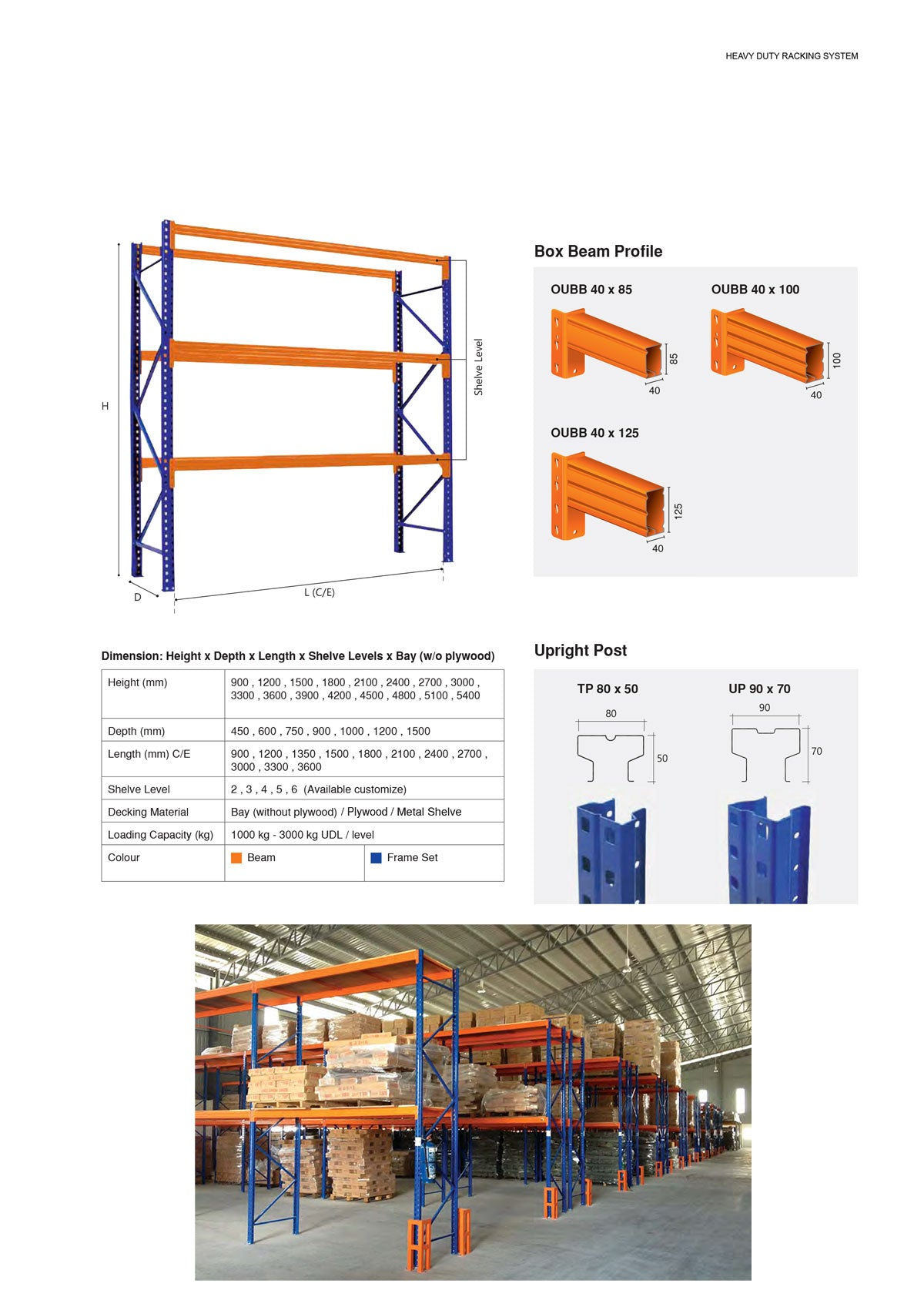 Heavy Duty Pallet Rack | Industrial Warehouse Storage| SIM WIN LIANG Singapore