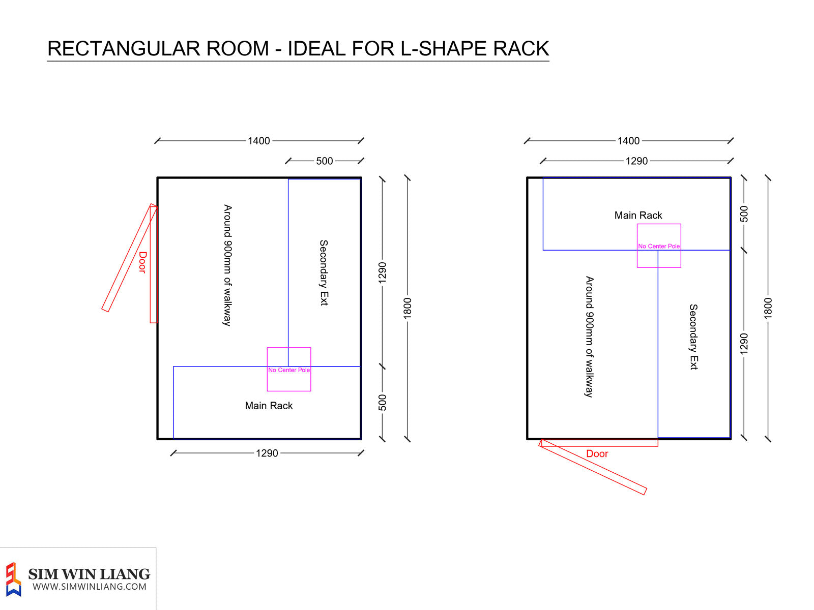 Recommended Rack Layout for Broad Rectangular Bomb Shelter or Storeroom by SIM WIN LIANG