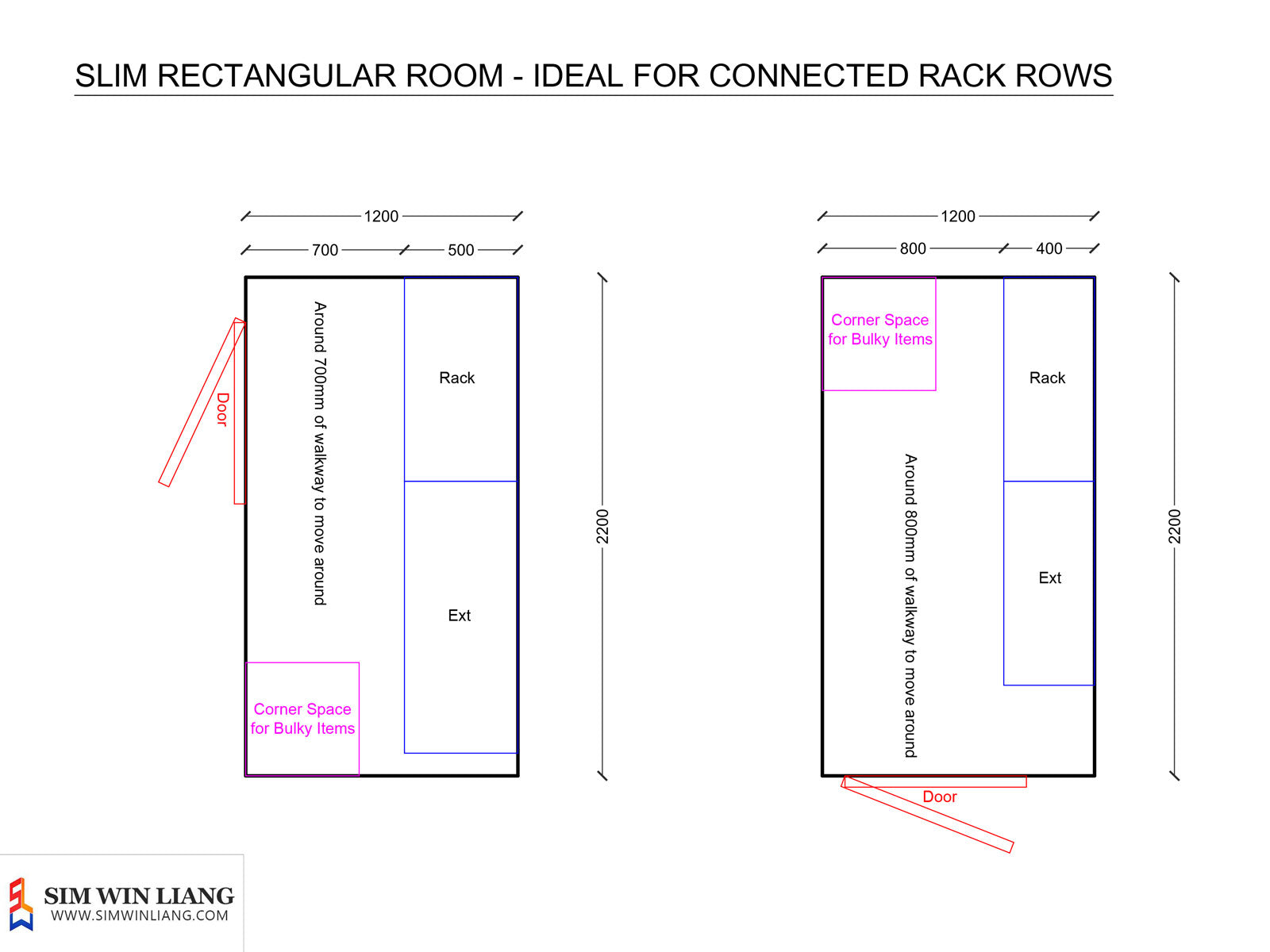 Recommended Storage Rack Layout for Slim Rectangular Storeroom in Singapore 2020 - SIM WIN LIANG