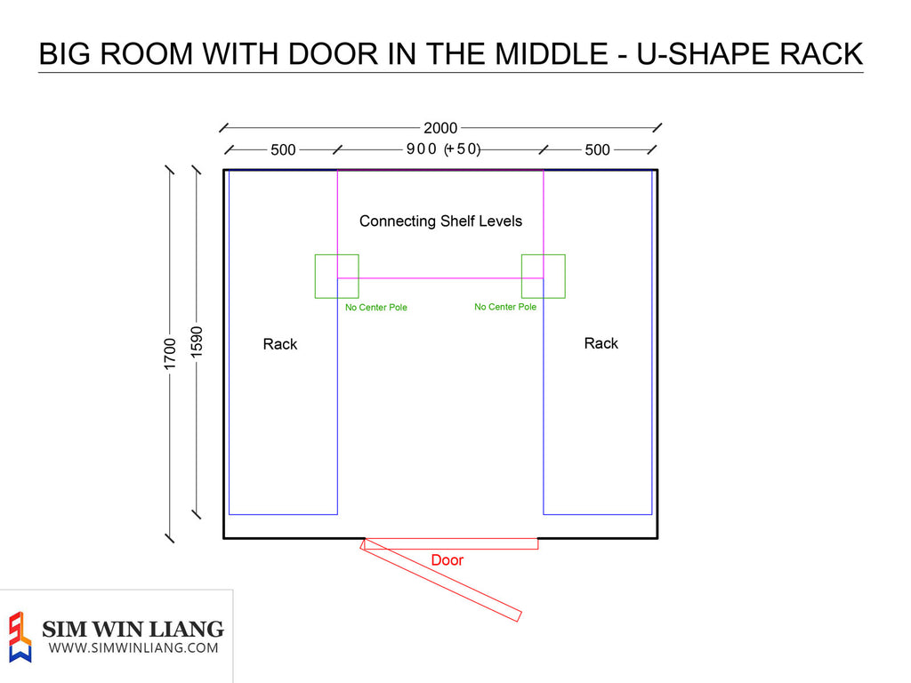 Recommended Rack Setup for U-Shape Racks by SIM WIN LIANG