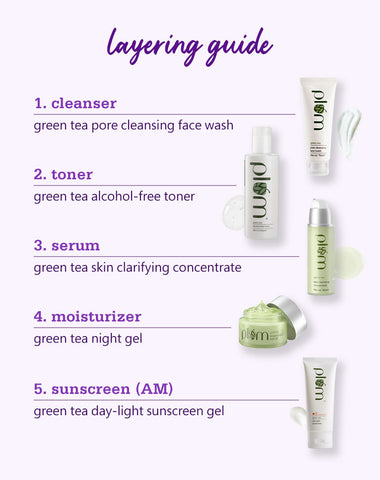 Layering guide