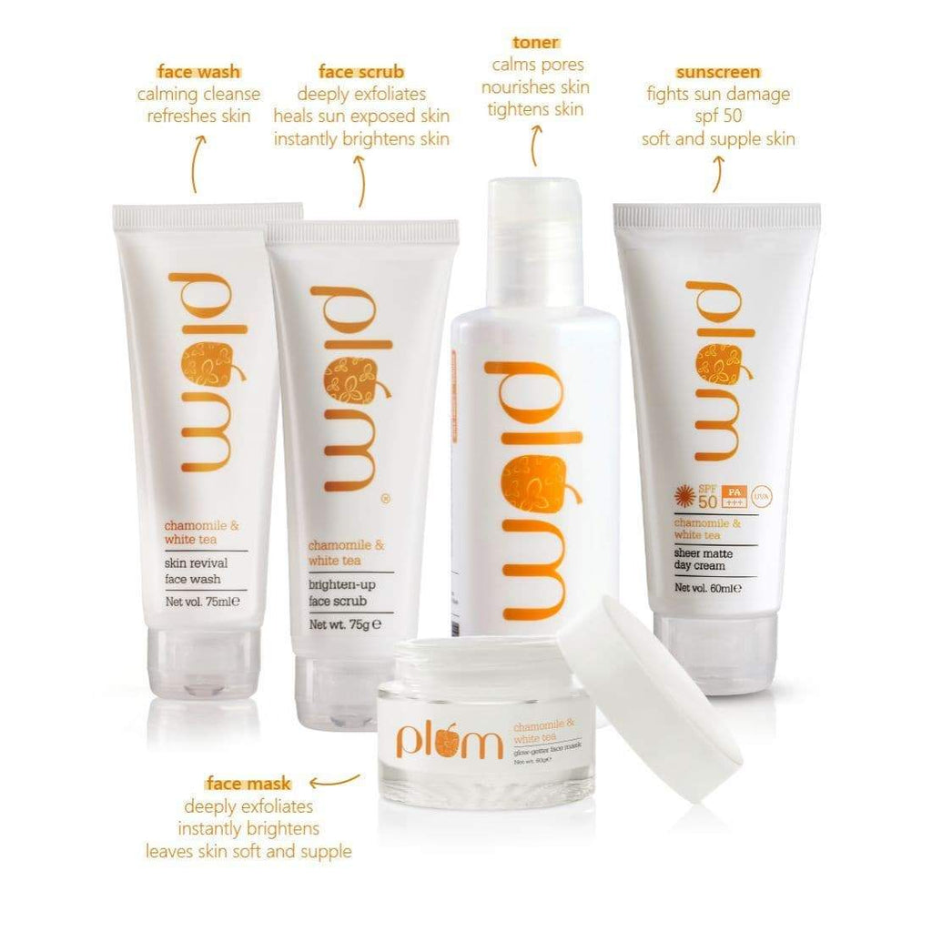 Sun Care Set For Combi Skin