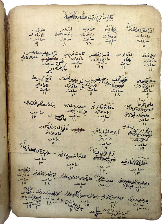 [ARABIC MANUSCRIPT / RITES AND ROUTES FOR PILGRIMAGE AND TRAVELERS] Manâsik al-Hajj. Calligrapher and copied by Ahmed b. Muhammed b. Suleyman.