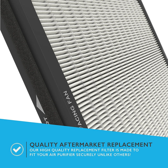 Blueair 200/300 Series Part # 201, 210B, 203, 250E, 200PF and 201PF for Blueair 200 and 300 Series Models, Comparable Air Purifier Filter. A Home Revolution Brand Quality Aftermarket Replacement