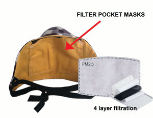 PM2.5 Filter Replacements for Face Mask:  Qty 20 Filters