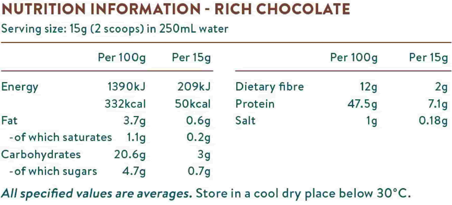 NuZest Kids Good Stuff Rich Chocolate ingredients
