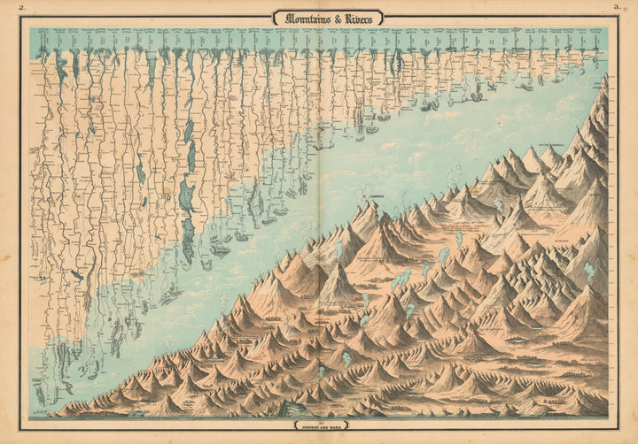Antique Maps and Diagrams : Mountains & Rivers By: Johnson & Ward 1862 : nwcartographic.com