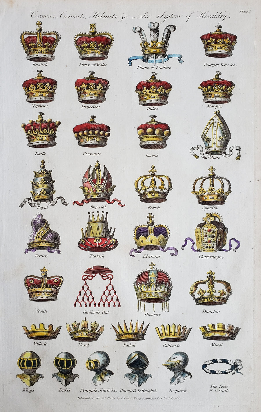 Antique Print - Crowns, Coronets, Helmets by Percibal Barlow 1789