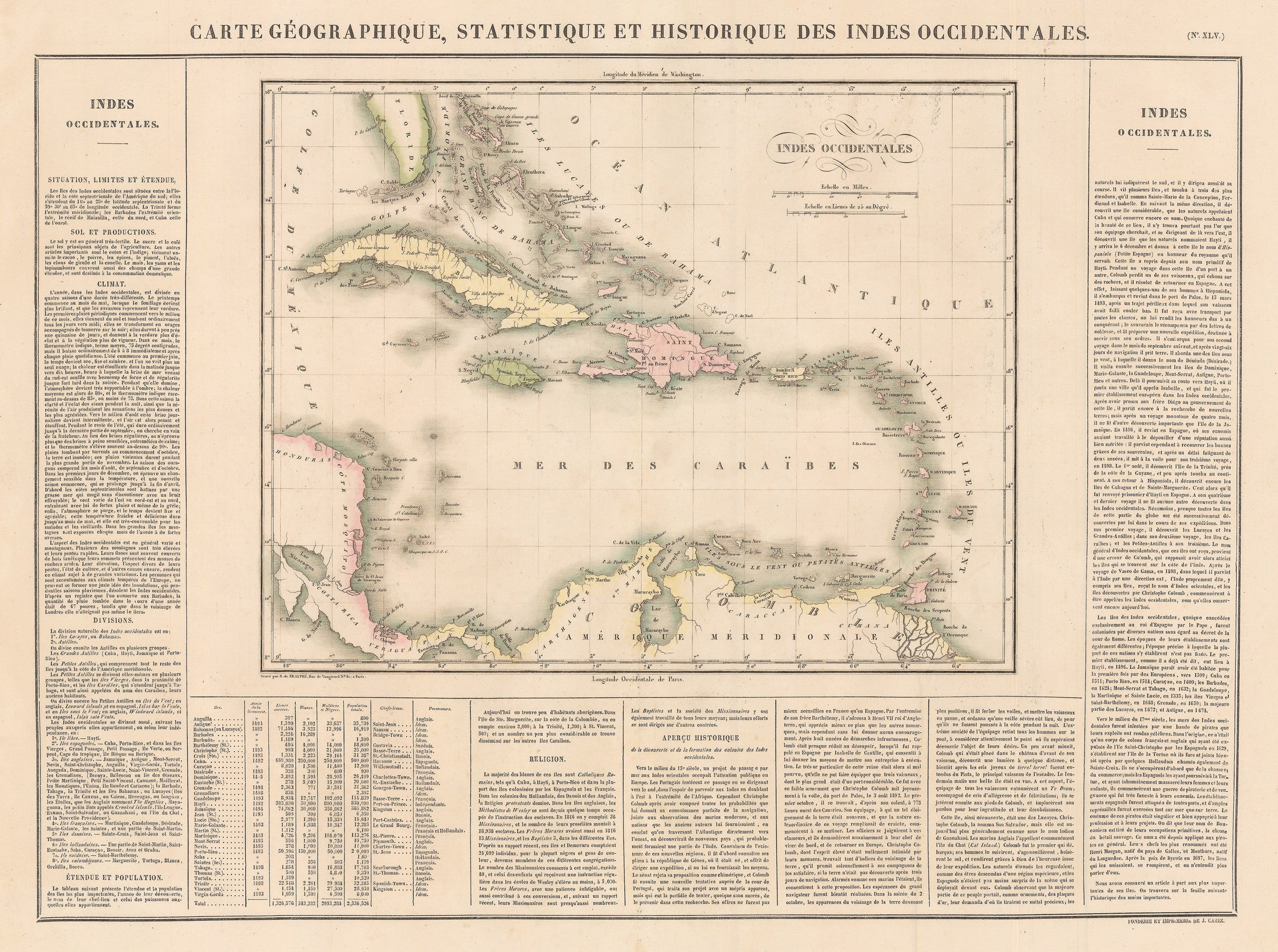 Authentic Antique Map of the Caribbean: Carte Geographique, Statistique et Historique des Indes Occidentales By: Jean Alexandre Buchon Date: 1825 (published) Paris
