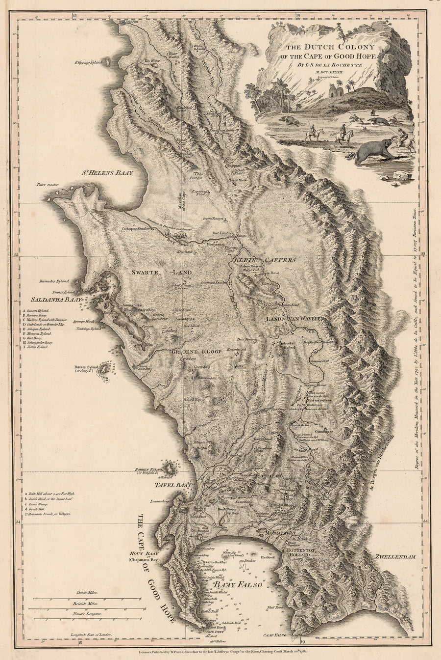 1782 The Dutch Colony of the Cape of Good Hope