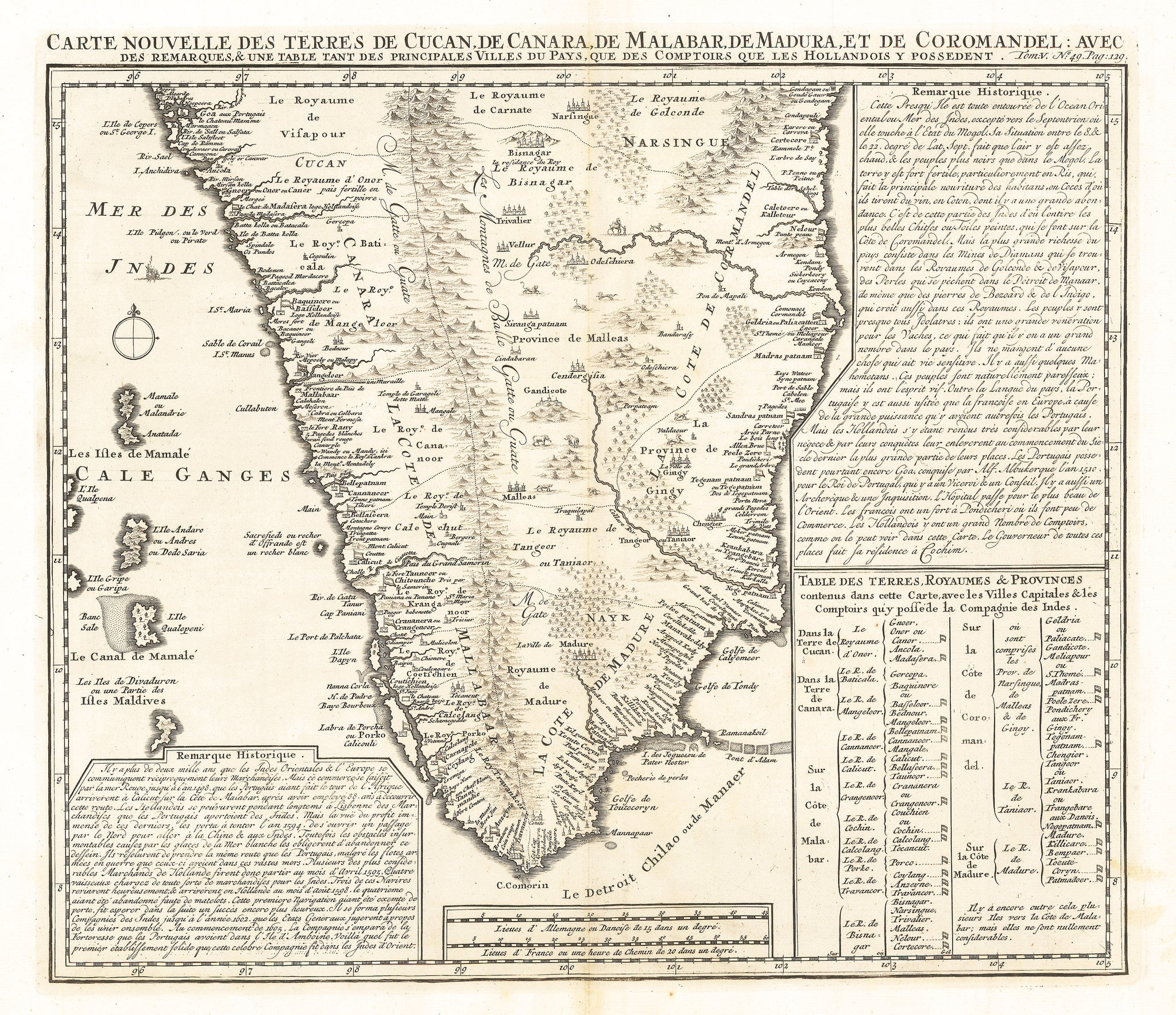 Authentic Antique map of India: Carte Nouvelle des Terres de Cucan, de Canara, de Malabar, de Madura, et de Coromandel ...  By: Henri Chatelain  Date: 1719 (published) Amsterdam