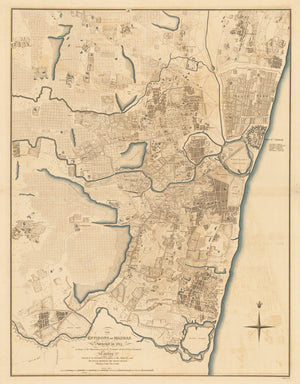 1816 The Environs of Madras.