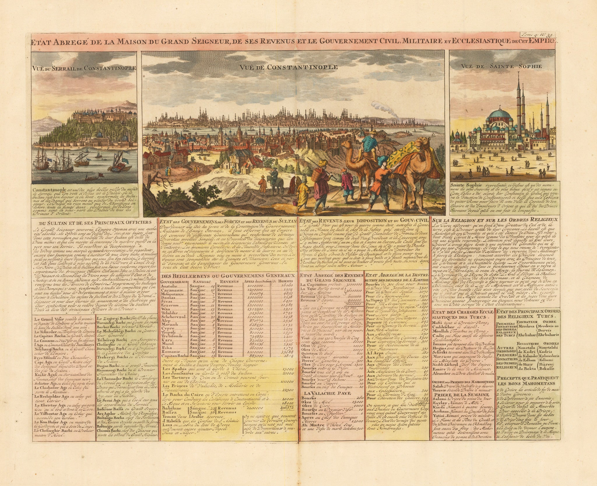 Etat Abrege de la Maison du Grand Seigneur, [Views of Constantinople] By: Chatelain Date: 1710 (Published) Paris Size: 13.5 x 17.5 inches - Antique, Istanbul