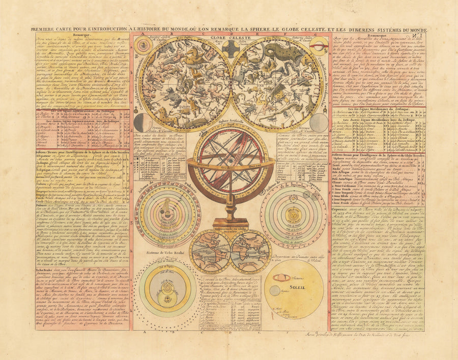 Carte pour L'Introduction a L'Histoire du Monde .. By: Chatelain Date: 1720 (Published) Amsterdam Size: 13.5 x 17.5 inches - Antique, Vintage, Celestial