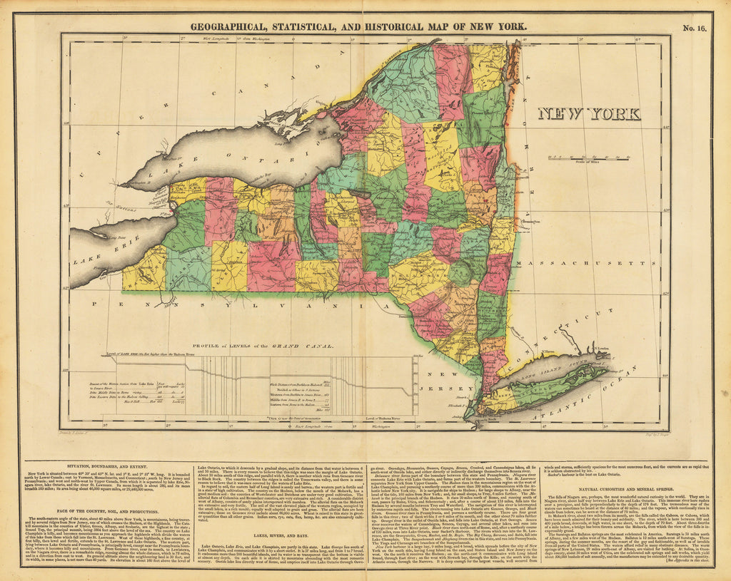 Geographical, Statistical, and Historical Map of New York
