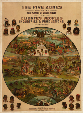 1887 The Five Zones Showing in a Graphic Manner the Climates, Peoples, Industries and Productions of the Earth