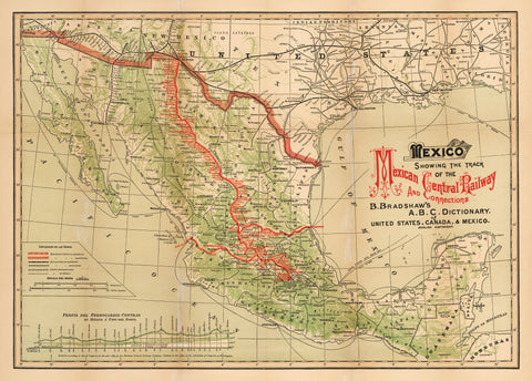 1884 Mexico Showing the Track of the Mexican Central Railway and Connections