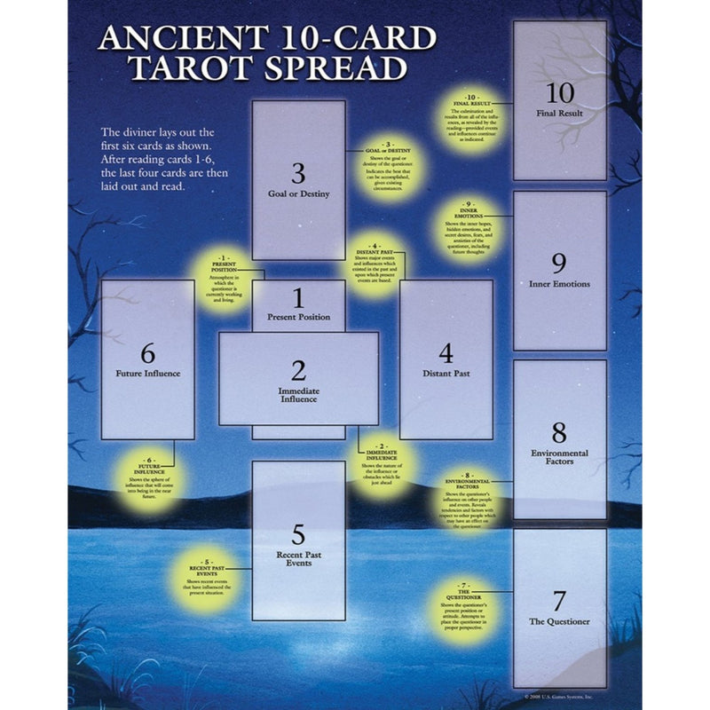 Tarot Guide Sheet Ancient 10-Card Spread - East Meets West USA