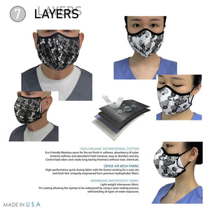 DOLPHIN SEVEN LAYERED WATERPROOF MASK