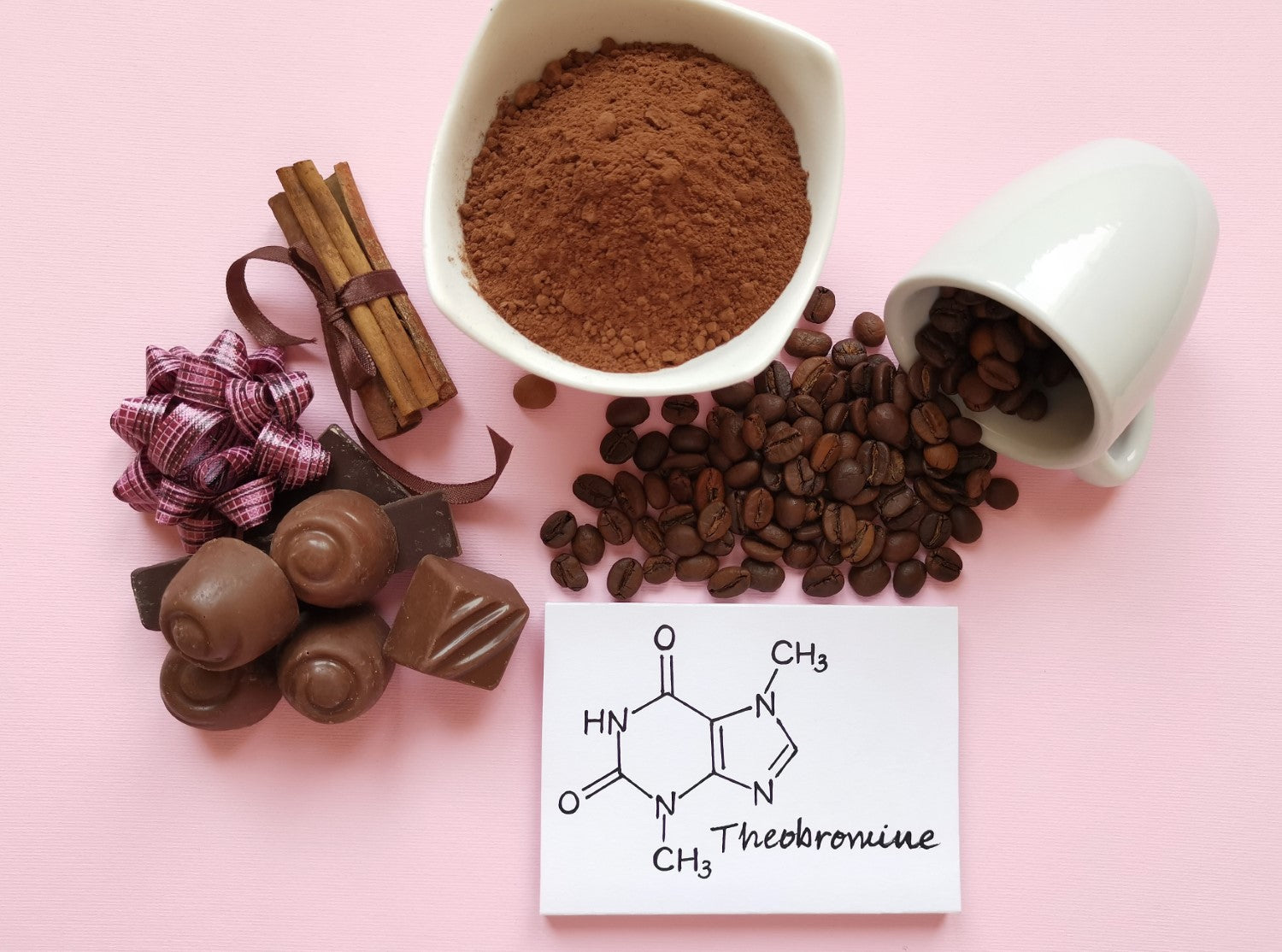 coffee beans, drain, chocolates with chemical formula