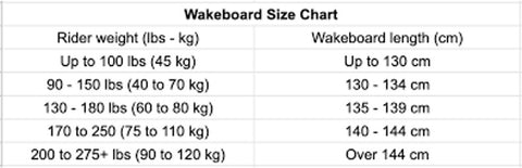 wakeboard size chat