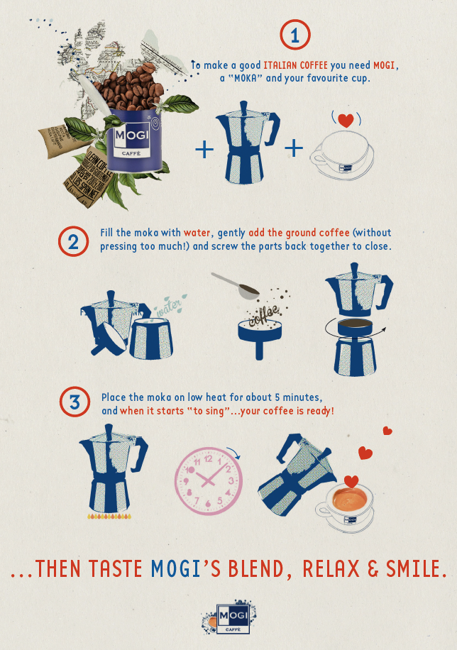 How to make coffee with a moka pot
