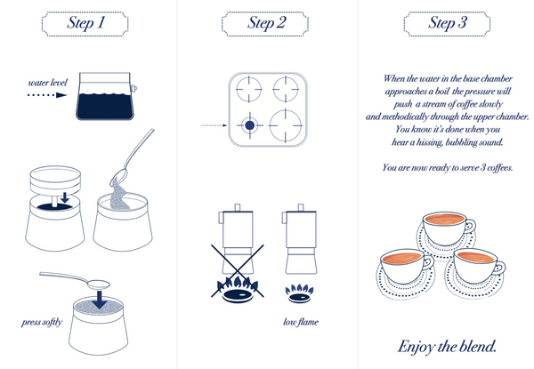 How To Use The Lunika 360 Moka Pot