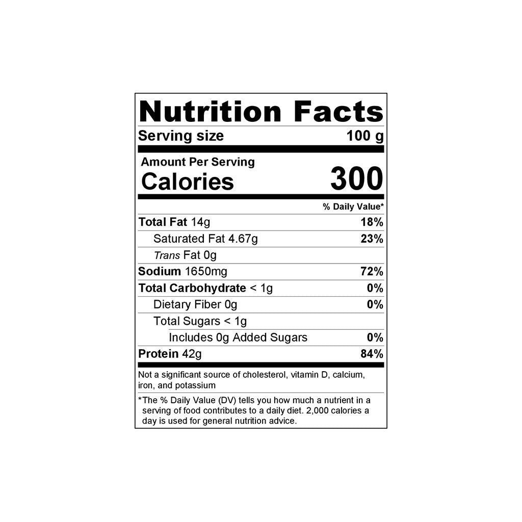 Lomito Iberico Bellota 440g Nutrition Facts